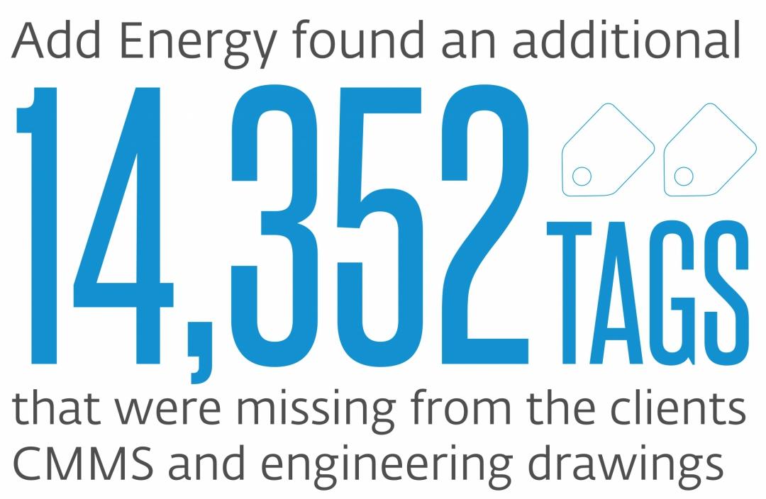Add Energy's Findings