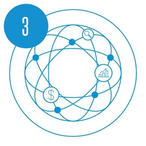 Production Optimization Steps3
